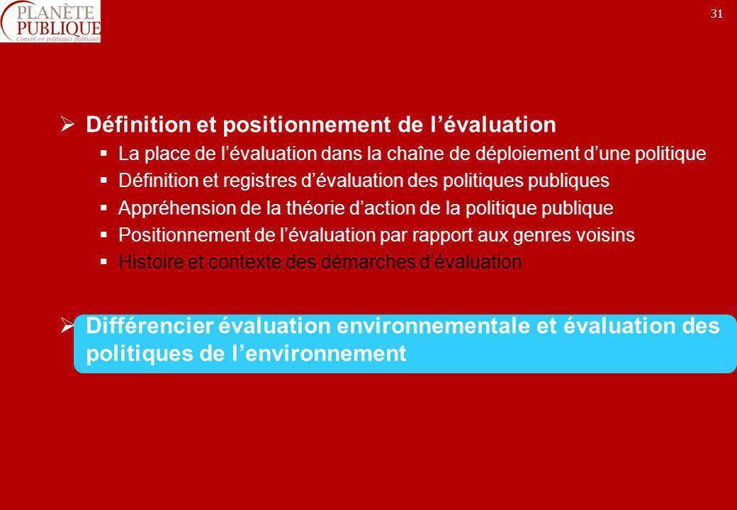 31 Définition et positionnement de lévaluation La place de lévaluation dans la chaîne de déploiement dune politique Définition et registres dévaluatio