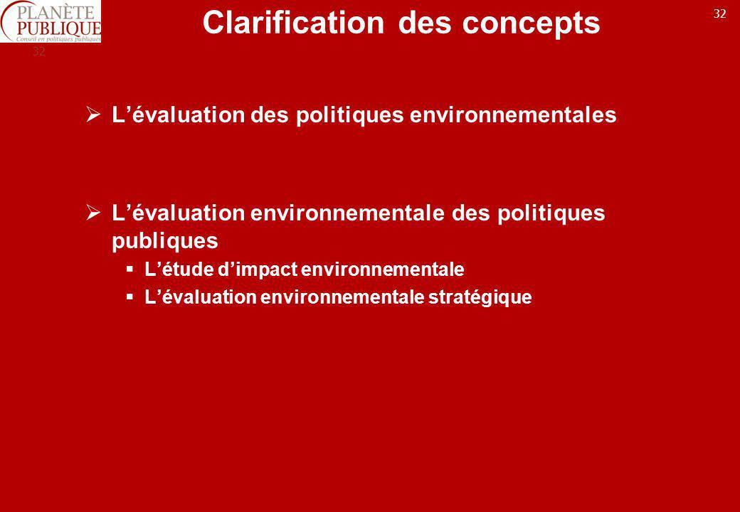 32 Clarification des concepts Lévaluation des politiques environnementales Lévaluation environnementale des politiques publiques Létude dimpact enviro