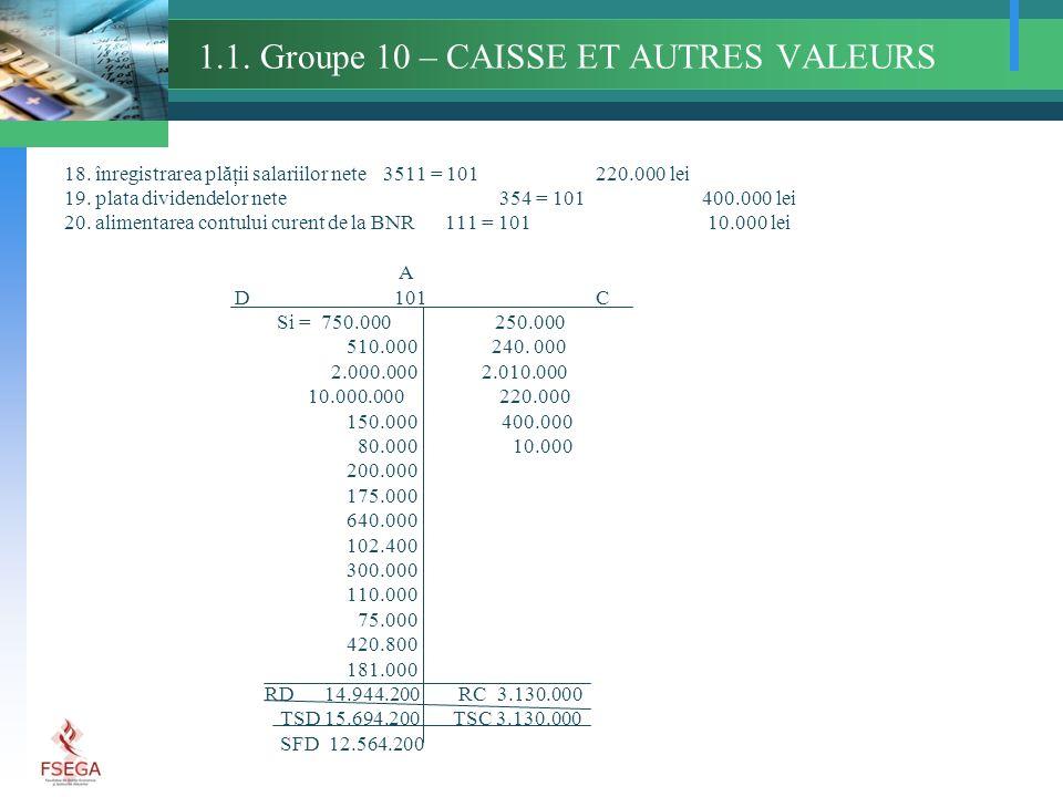 1.1. Groupe 10 – CAISSE ET AUTRES VALEURS 18. înregistrarea plăţii salariilor nete 3511 = 101 220.000 lei 19. plata dividendelor nete 354 = 101400.000