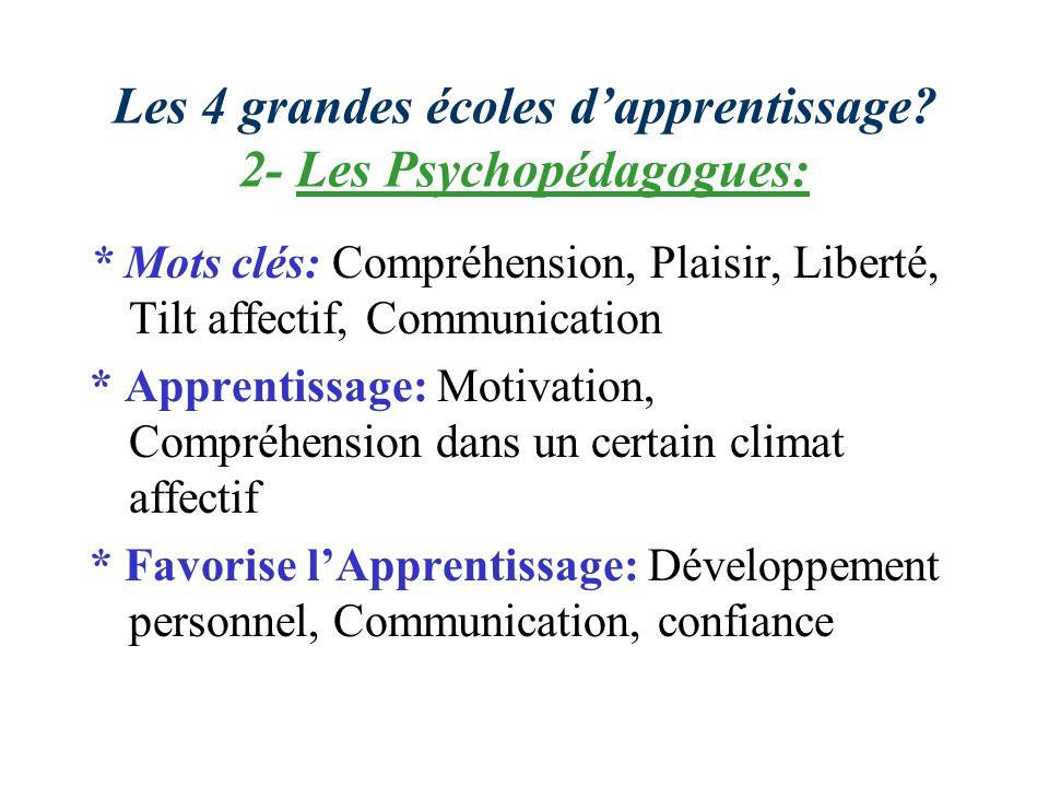 Les 4 grandes écoles dapprentissage? 2- Les Psychopédagogues: * Mots clés: Compréhension, Plaisir, Liberté, Tilt affectif, Communication * Apprentissa