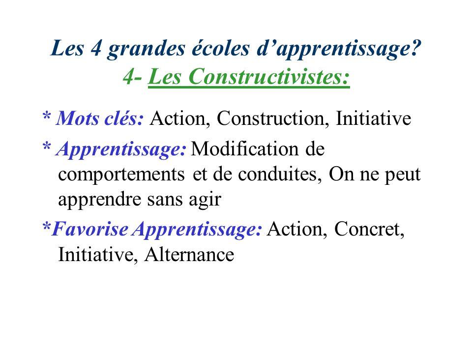 Les 4 grandes écoles dapprentissage? 4- Les Constructivistes: * Mots clés: Action, Construction, Initiative * Apprentissage: Modification de comportem