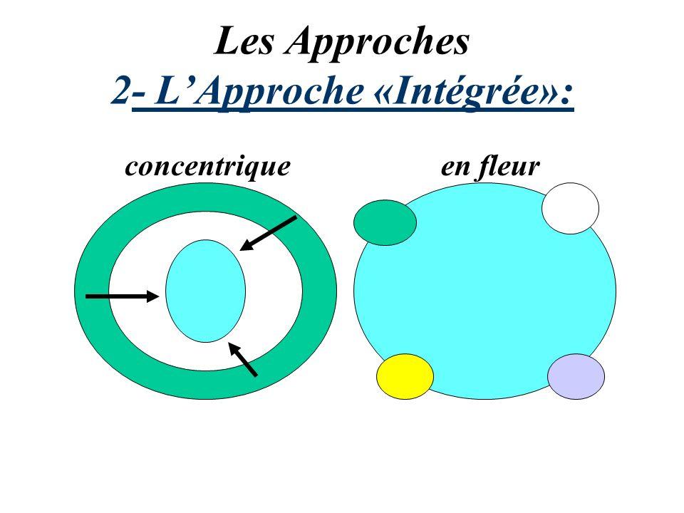 Les Approches 2- LApproche «Intégrée»: concentrique en fleur