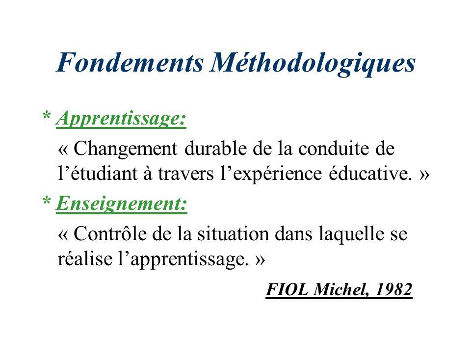 Fondements Méthodologiques * Apprentissage: « Changement durable de la conduite de létudiant à travers lexpérience éducative. » * Enseignement: « Cont
