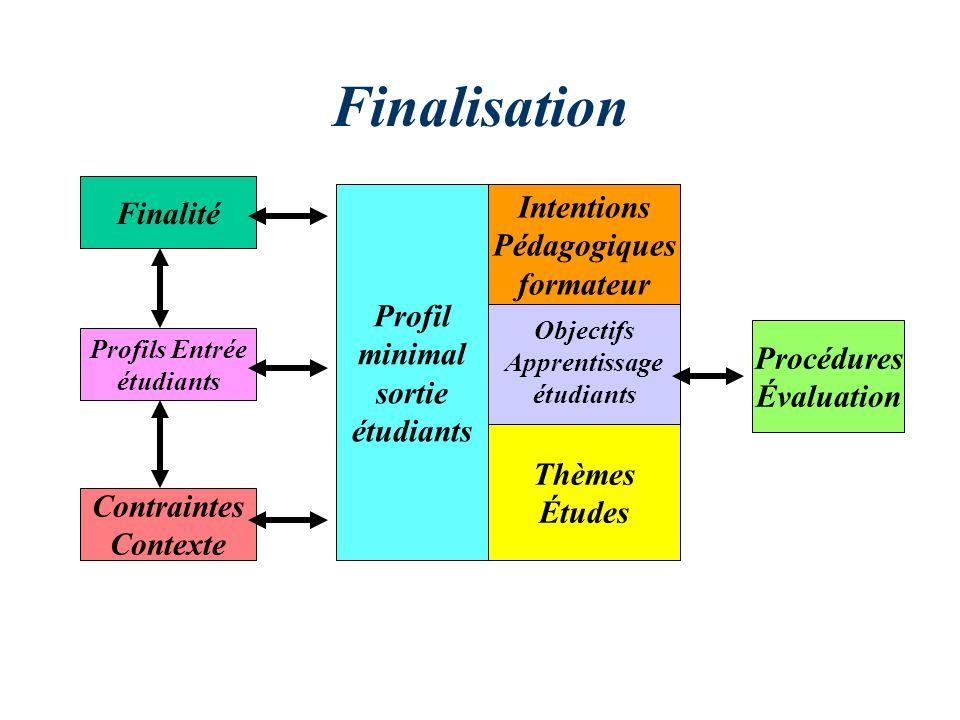 Finalisation Finalité Profils Entrée étudiants Contraintes Contexte Procédures Évaluation Profil minimal sortie étudiants Intentions Pédagogiques form