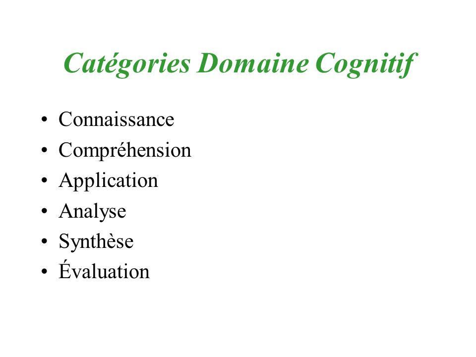 Catégories Domaine Cognitif Connaissance Compréhension Application Analyse Synthèse Évaluation