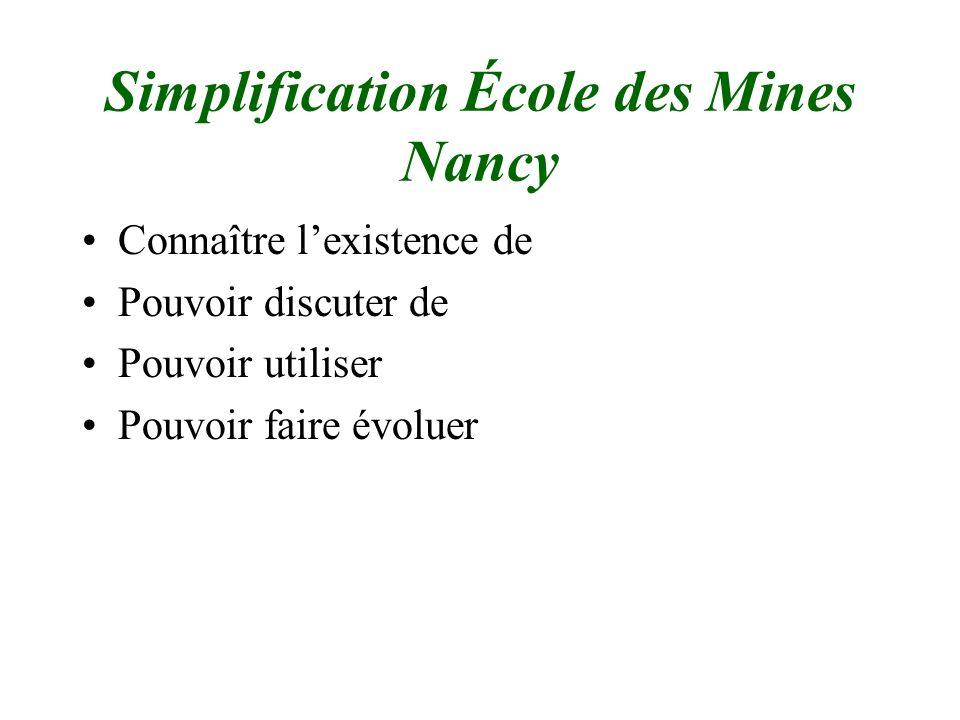 Simplification École des Mines Nancy Connaître lexistence de Pouvoir discuter de Pouvoir utiliser Pouvoir faire évoluer