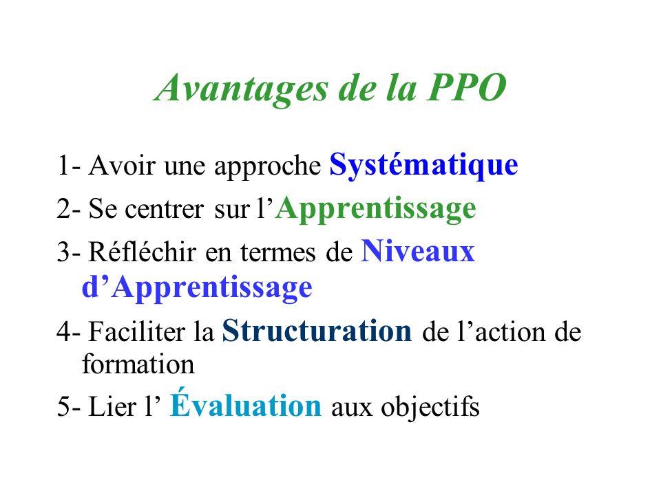Avantages de la PPO 1- Avoir une approche Systématique 2- Se centrer sur l Apprentissage 3- Réfléchir en termes de Niveaux dApprentissage 4- Faciliter la Structuration de laction de formation 5- Lier l Évaluation aux objectifs