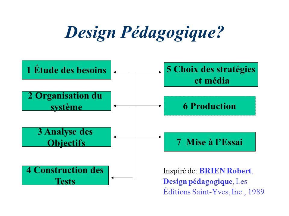 Design Pédagogique? Inspiré de: BRIEN Robert, Design pédagogique, Les Éditions Saint-Yves, Inc., 1989 1 Étude des besoins 2 Organisation du système 7