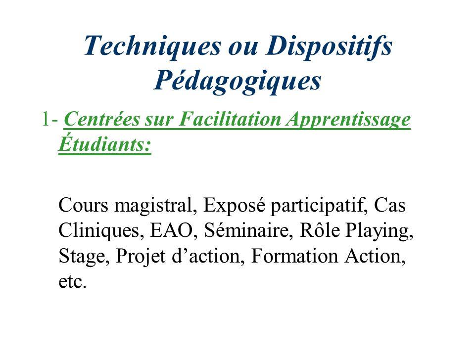 Techniques ou Dispositifs Pédagogiques 1- Centrées sur Facilitation Apprentissage Étudiants: Cours magistral, Exposé participatif, Cas Cliniques, EAO,