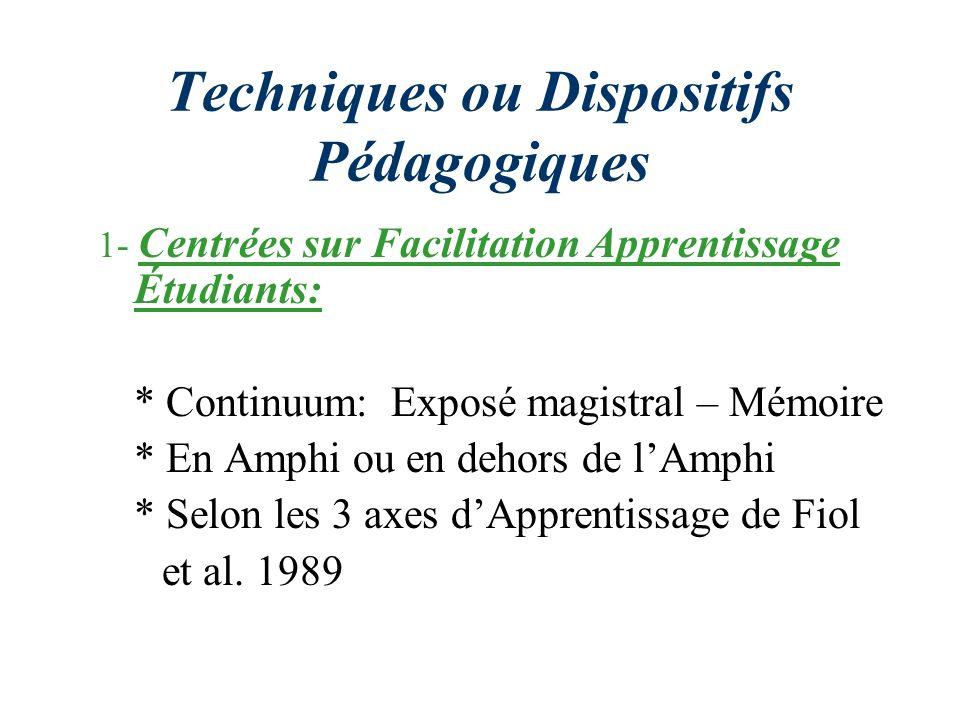 Techniques ou Dispositifs Pédagogiques 1- Centrées sur Facilitation Apprentissage Étudiants: * Continuum: Exposé magistral – Mémoire * En Amphi ou en