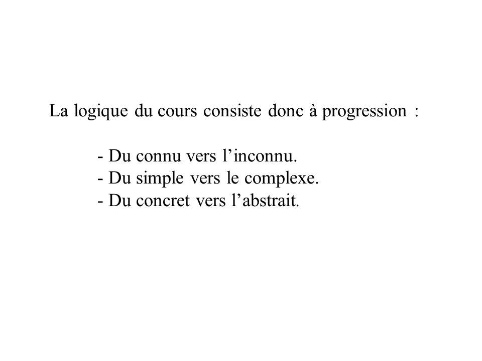 La logique du cours consiste donc à progression : - Du connu vers linconnu. - Du simple vers le complexe. - Du concret vers labstrait.
