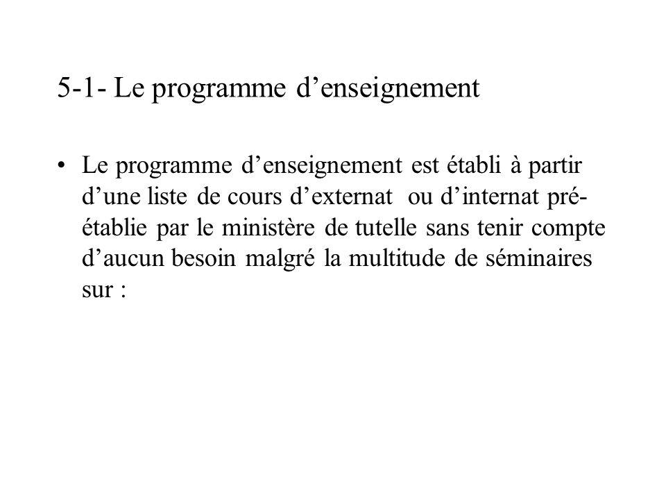 5-1- Le programme denseignement Le programme denseignement est établi à partir dune liste de cours dexternat ou dinternat pré- établie par le ministèr