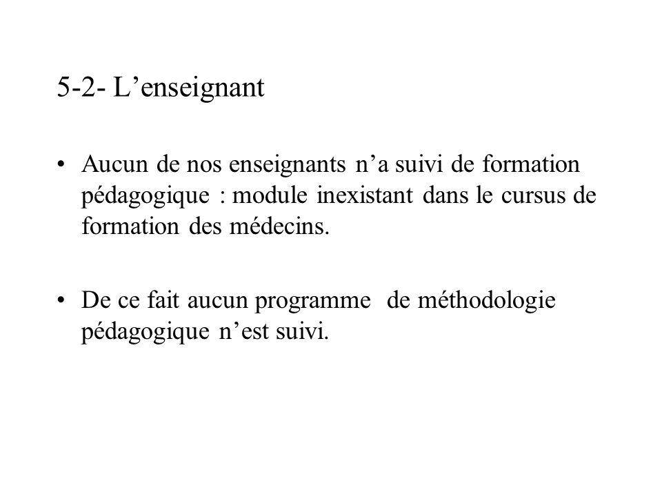 5-2- Lenseignant Aucun de nos enseignants na suivi de formation pédagogique : module inexistant dans le cursus de formation des médecins. De ce fait a