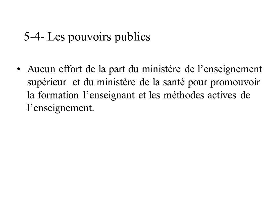 5-4- Les pouvoirs publics Aucun effort de la part du ministère de lenseignement supérieur et du ministère de la santé pour promouvoir la formation lenseignant et les méthodes actives de lenseignement.