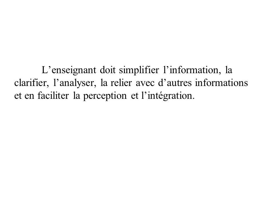 Lenseignant doit simplifier linformation, la clarifier, lanalyser, la relier avec dautres informations et en faciliter la perception et lintégration.