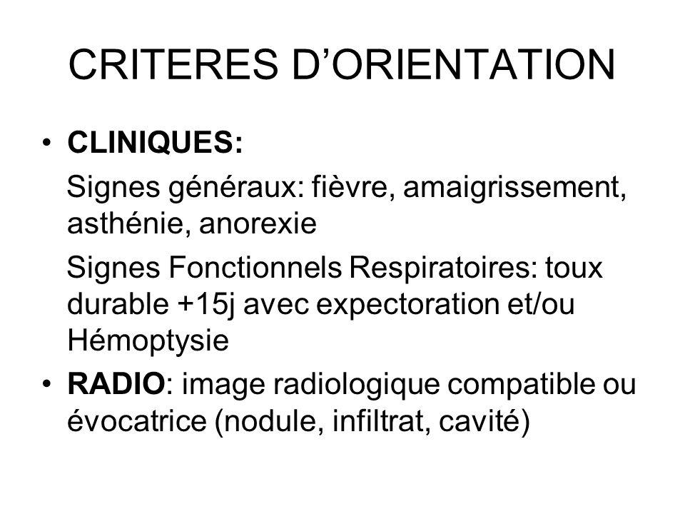 CRITERES DORIENTATION CLINIQUES: Signes généraux: fièvre, amaigrissement, asthénie, anorexie Signes Fonctionnels Respiratoires: toux durable +15j avec