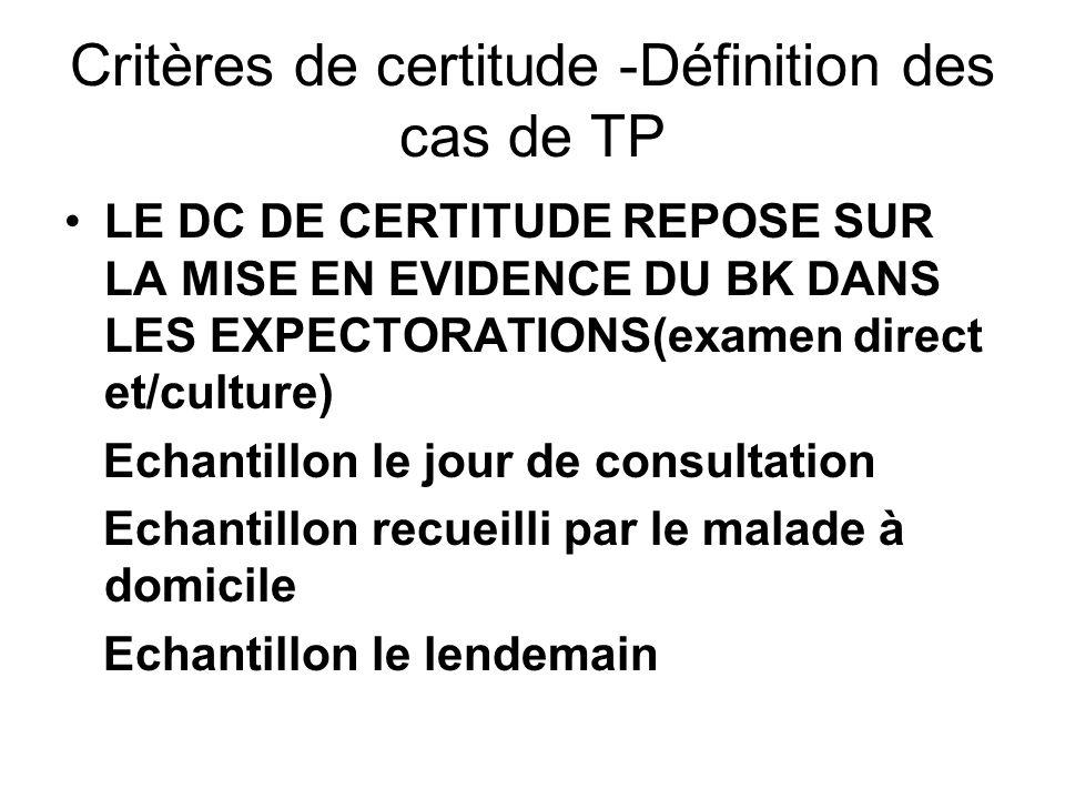 Critères de certitude -Définition des cas de TP LE DC DE CERTITUDE REPOSE SUR LA MISE EN EVIDENCE DU BK DANS LES EXPECTORATIONS(examen direct et/cultu