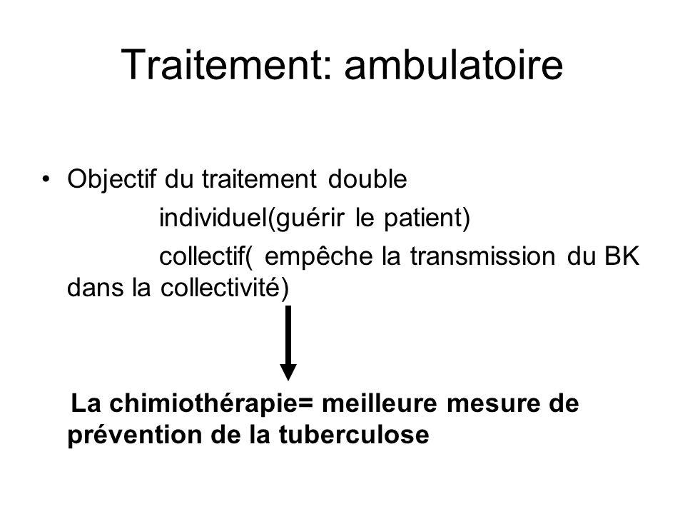 Traitement: ambulatoire Objectif du traitement double individuel(guérir le patient) collectif( empêche la transmission du BK dans la collectivité) La