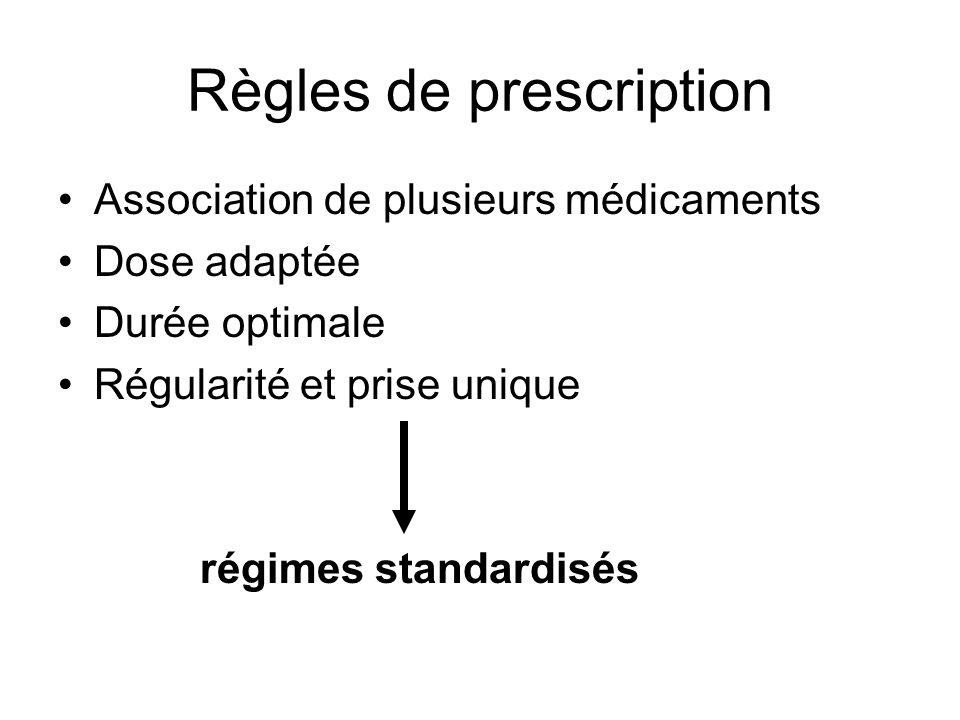Règles de prescription Association de plusieurs médicaments Dose adaptée Durée optimale Régularité et prise unique régimes standardisés