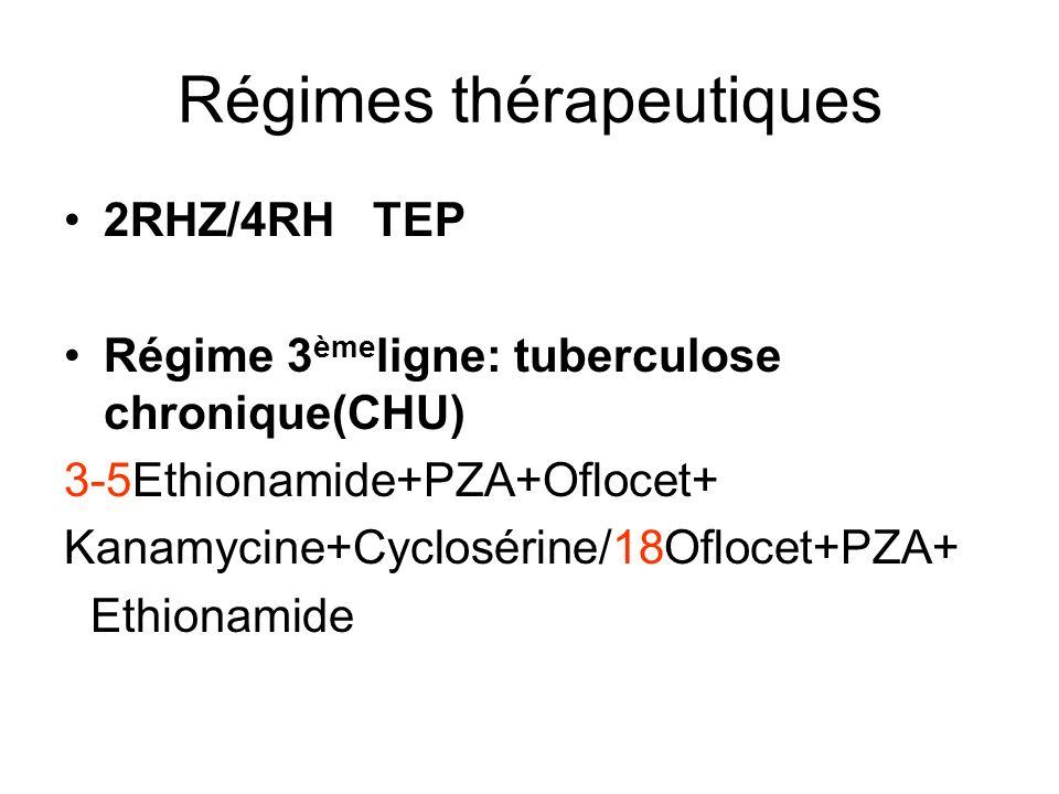 Régimes thérapeutiques 2RHZ/4RH TEP Régime 3 ème ligne: tuberculose chronique(CHU) 3-5Ethionamide+PZA+Oflocet+ Kanamycine+Cyclosérine/18Oflocet+PZA+ E