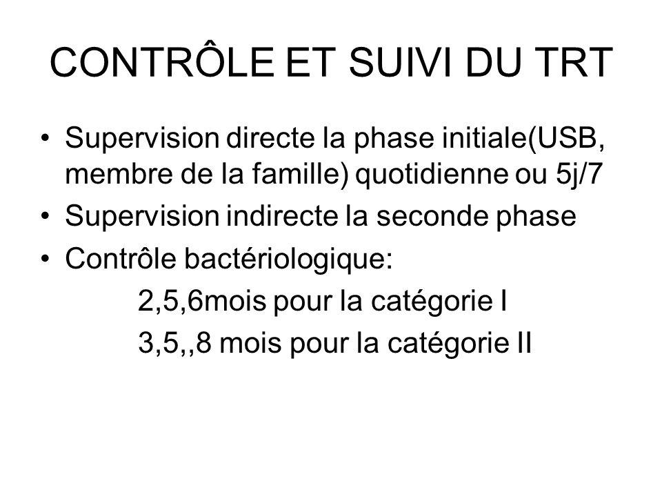 CONTRÔLE ET SUIVI DU TRT Supervision directe la phase initiale(USB, membre de la famille) quotidienne ou 5j/7 Supervision indirecte la seconde phase C