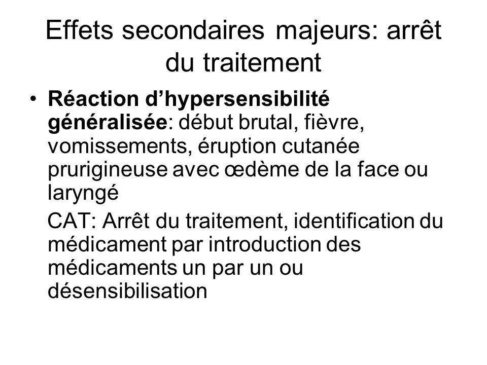 Effets secondaires majeurs: arrêt du traitement Réaction dhypersensibilité généralisée: début brutal, fièvre, vomissements, éruption cutanée prurigine