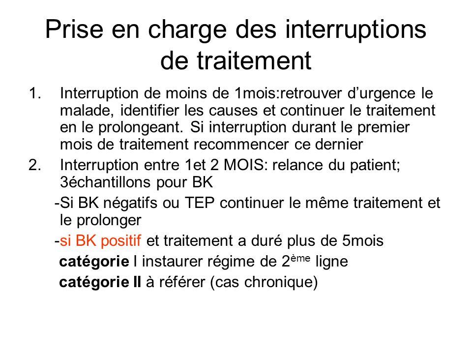 Prise en charge des interruptions de traitement 1.Interruption de moins de 1mois:retrouver durgence le malade, identifier les causes et continuer le t