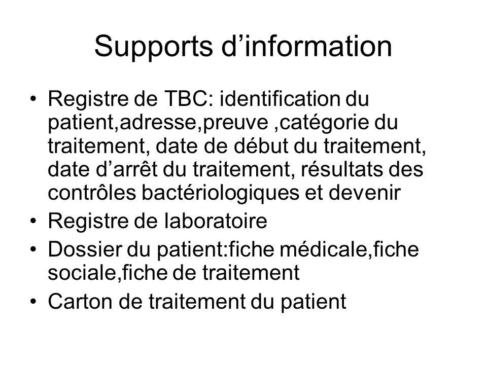 Supports dinformation Registre de TBC: identification du patient,adresse,preuve,catégorie du traitement, date de début du traitement, date darrêt du t