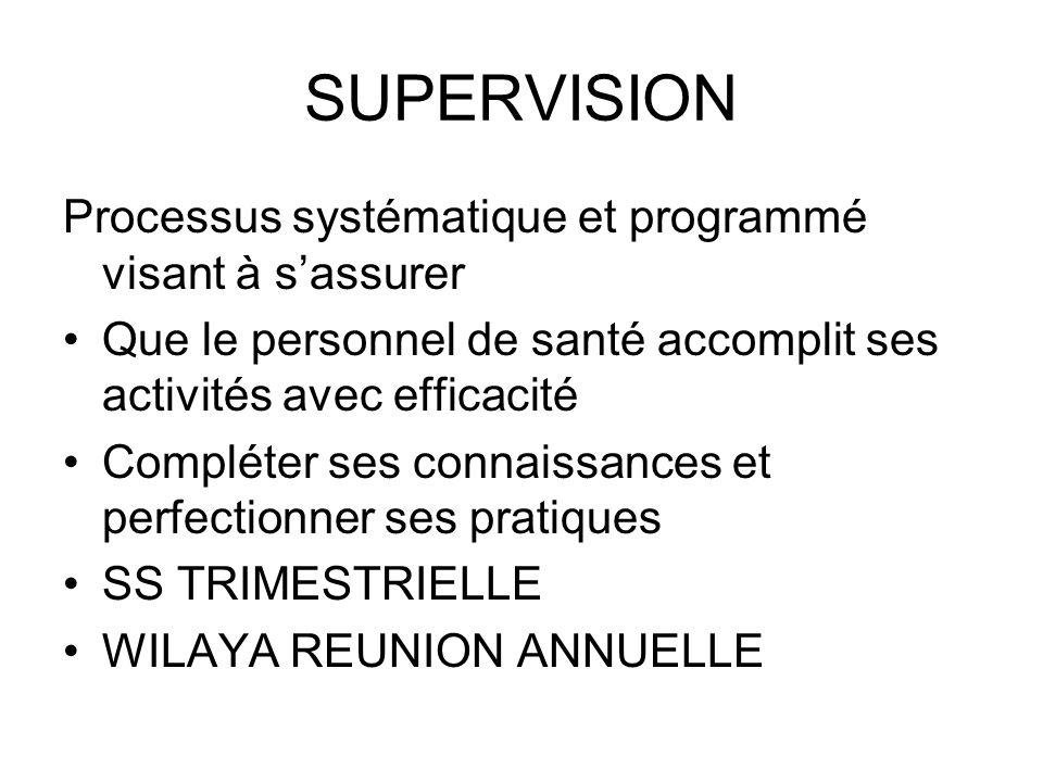 SUPERVISION Processus systématique et programmé visant à sassurer Que le personnel de santé accomplit ses activités avec efficacité Compléter ses conn