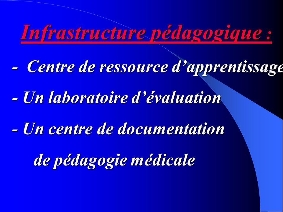 *Canaliser les initiatives des services cliniques