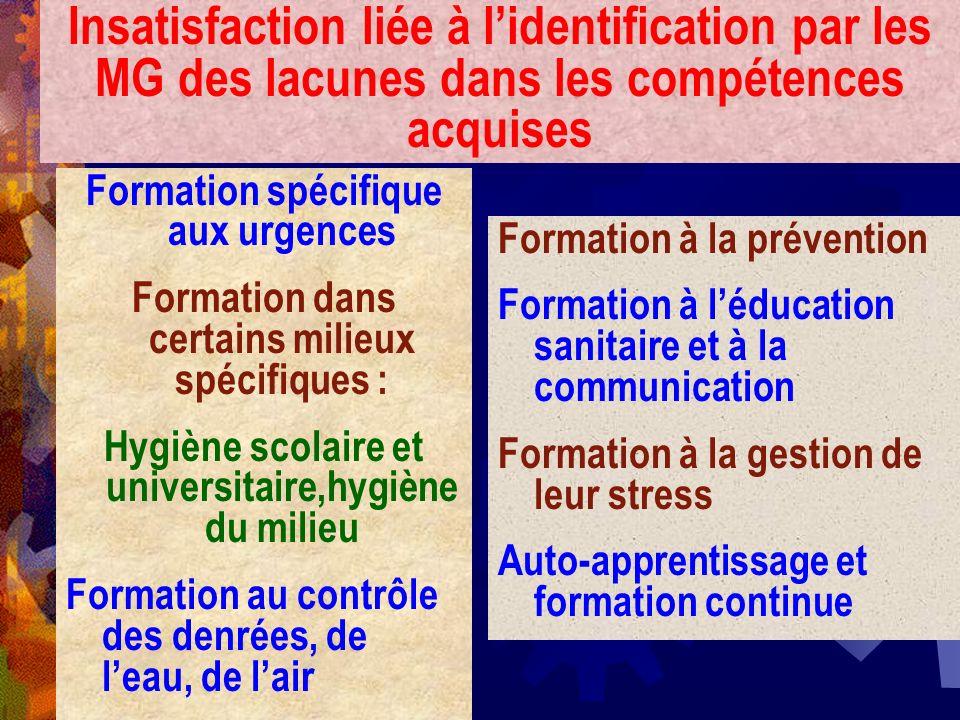 Formation spécifique aux urgences Formation dans certains milieux spécifiques : Hygiène scolaire et universitaire,hygiène du milieu Formation au contr