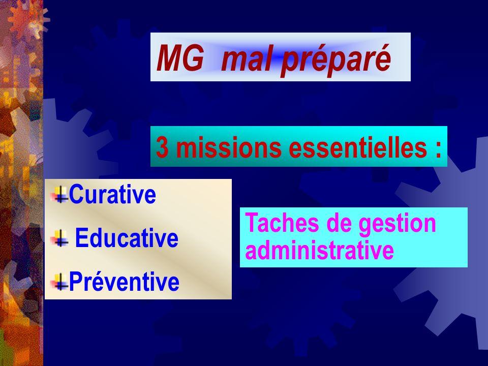 Curative Educative Préventive MG mal préparé 3 missions essentielles : Taches de gestion administrative