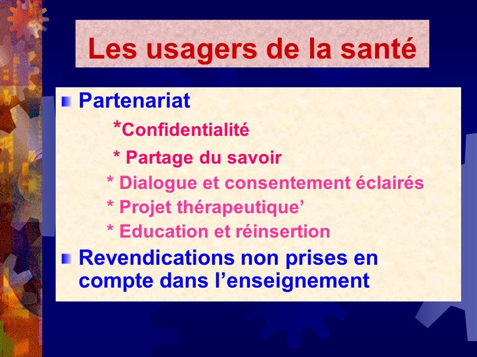 Les usagers de la santé Partenariat * Confidentialité * Partage du savoir * Dialogue et consentement éclairés * Projet thérapeutique * Education et ré