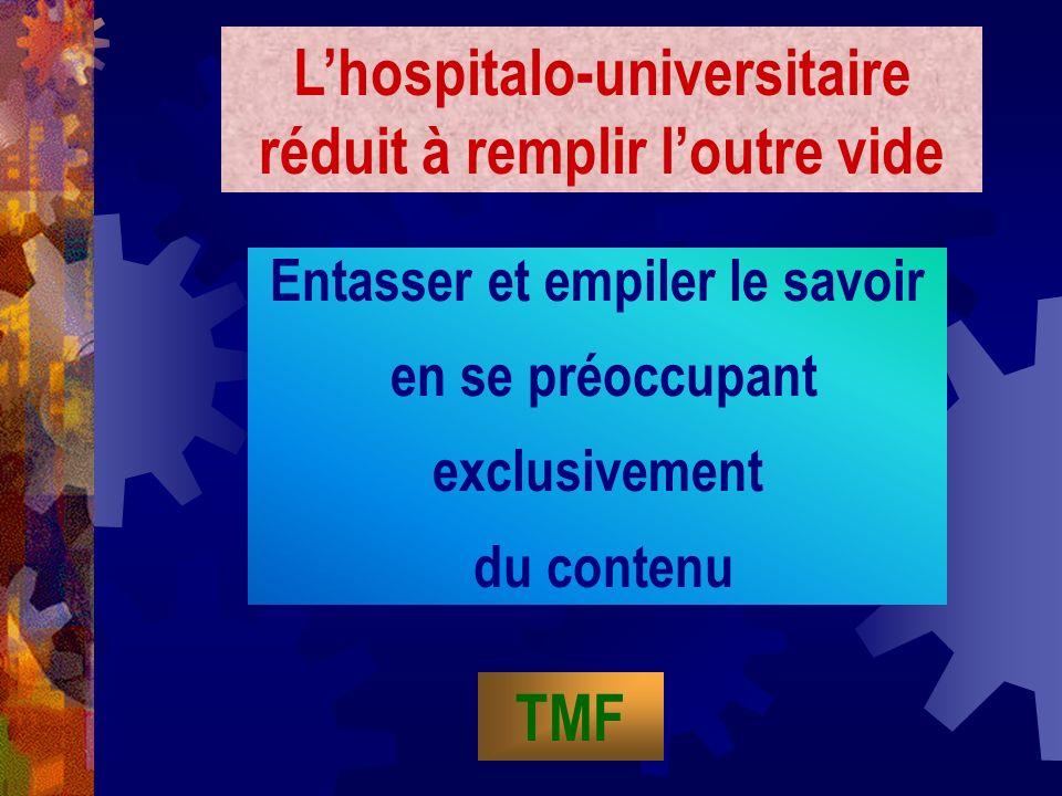 Entasser et empiler le savoir en se préoccupant exclusivement du contenu Lhospitalo-universitaire réduit à remplir loutre vide TMF