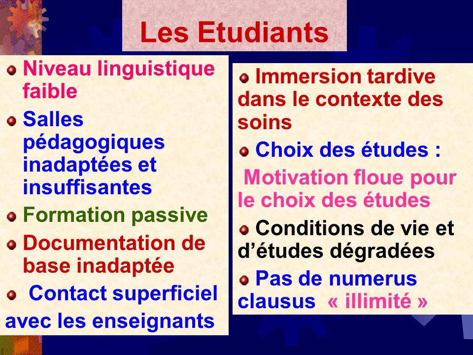 Les Etudiants Niveau linguistique faible Salles pédagogiques inadaptées et insuffisantes Formation passive Documentation de base inadaptée Contact sup