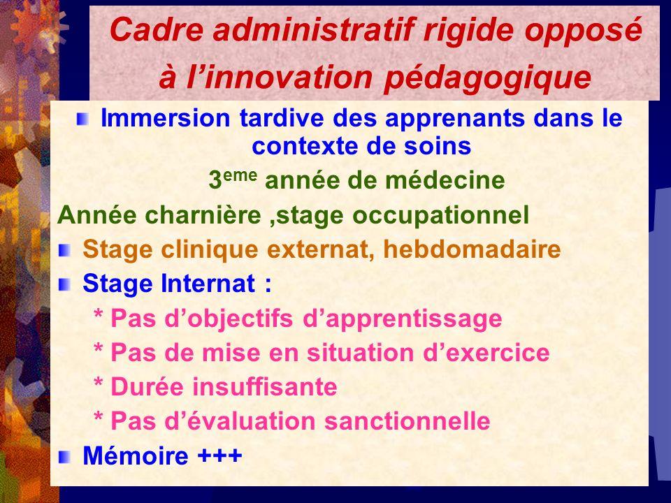 Cadre administratif rigide opposé à linnovation pédagogique Immersion tardive des apprenants dans le contexte de soins 3 eme année de médecine Année c