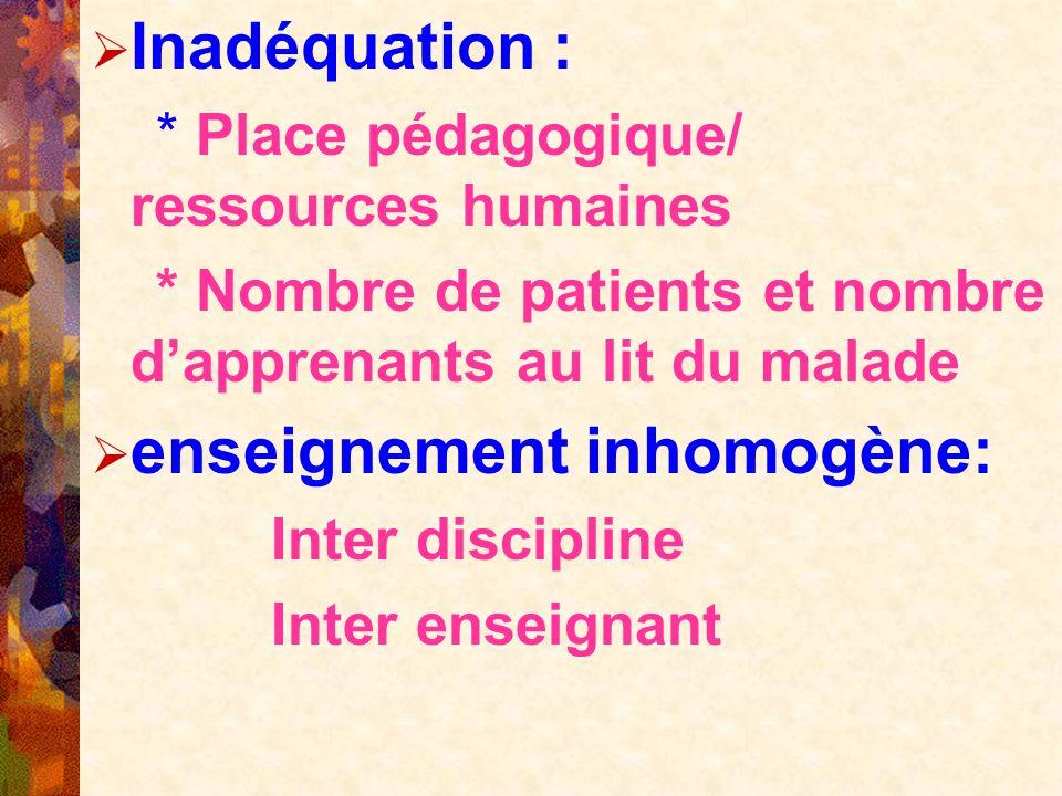 Inadéquation : * Place pédagogique/ ressources humaines * Nombre de patients et nombre dapprenants au lit du malade enseignement inhomogène: Inter dis