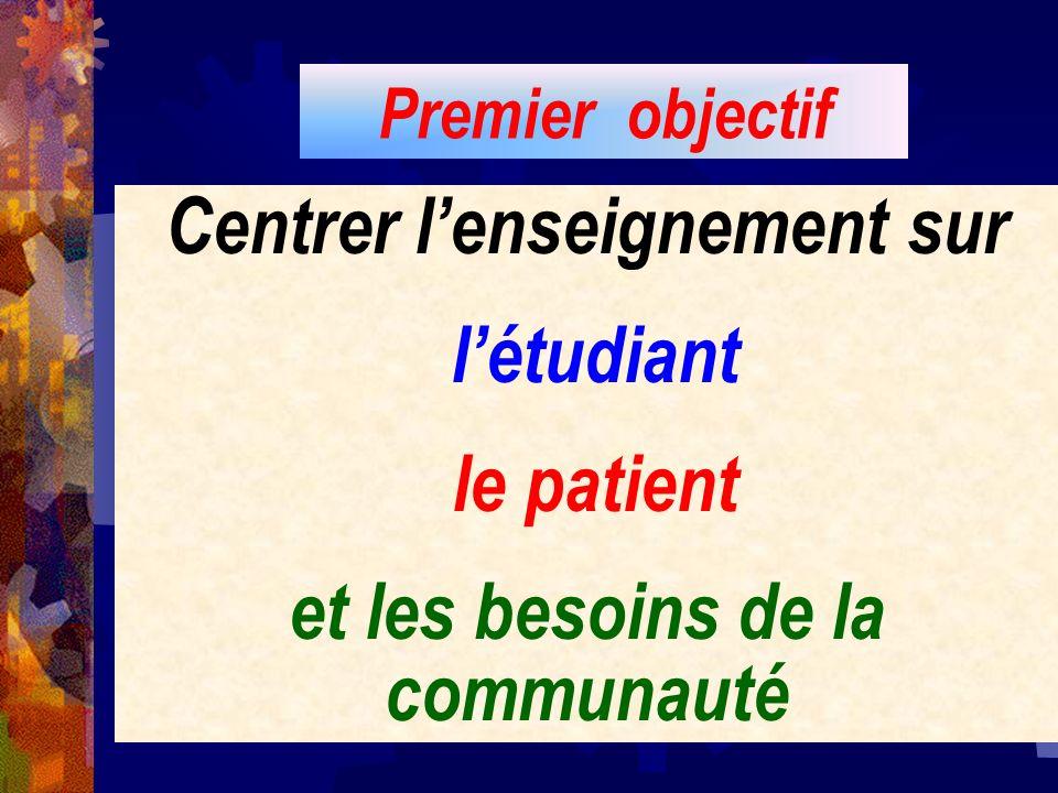 Premier objectif Centrer lenseignement sur létudiant le patient et les besoins de la communauté