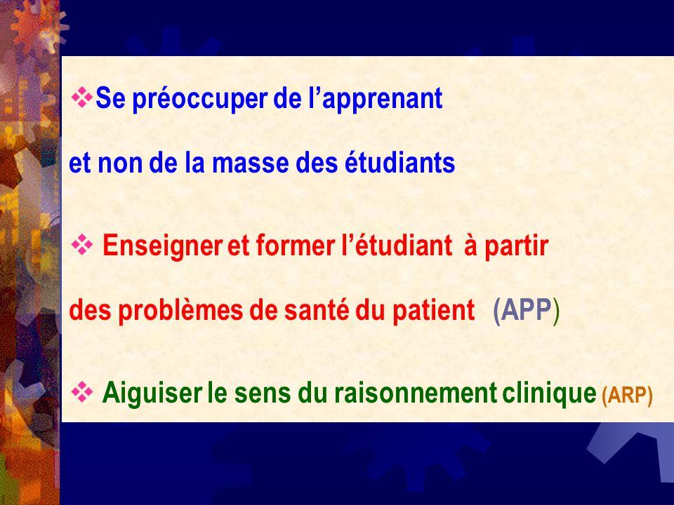 Se préoccuper de lapprenant et non de la masse des étudiants Enseigner et former létudiant à partir des problèmes de santé du patient (APP ) Aiguiser