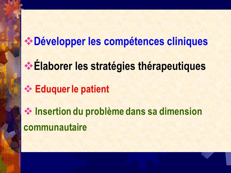 Développer les compétences cliniques Élaborer les stratégies thérapeutiques Eduquer le patient Insertion du problème dans sa dimension communautaire