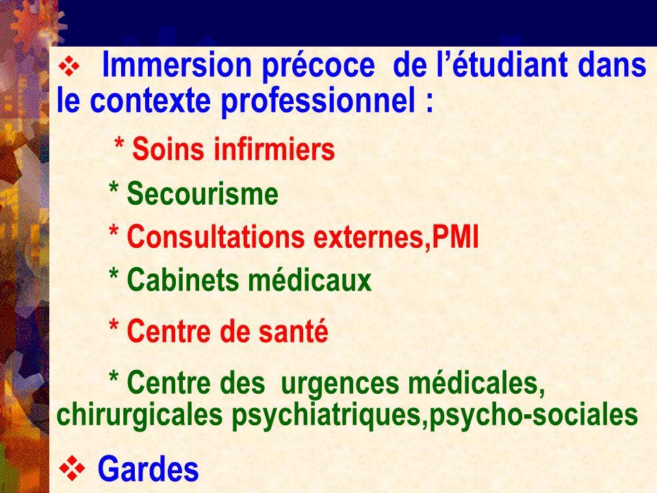 Immersion précoce de létudiant dans le contexte professionnel : * Soins infirmiers * Secourisme * Consultations externes,PMI * Cabinets médicaux * Cen