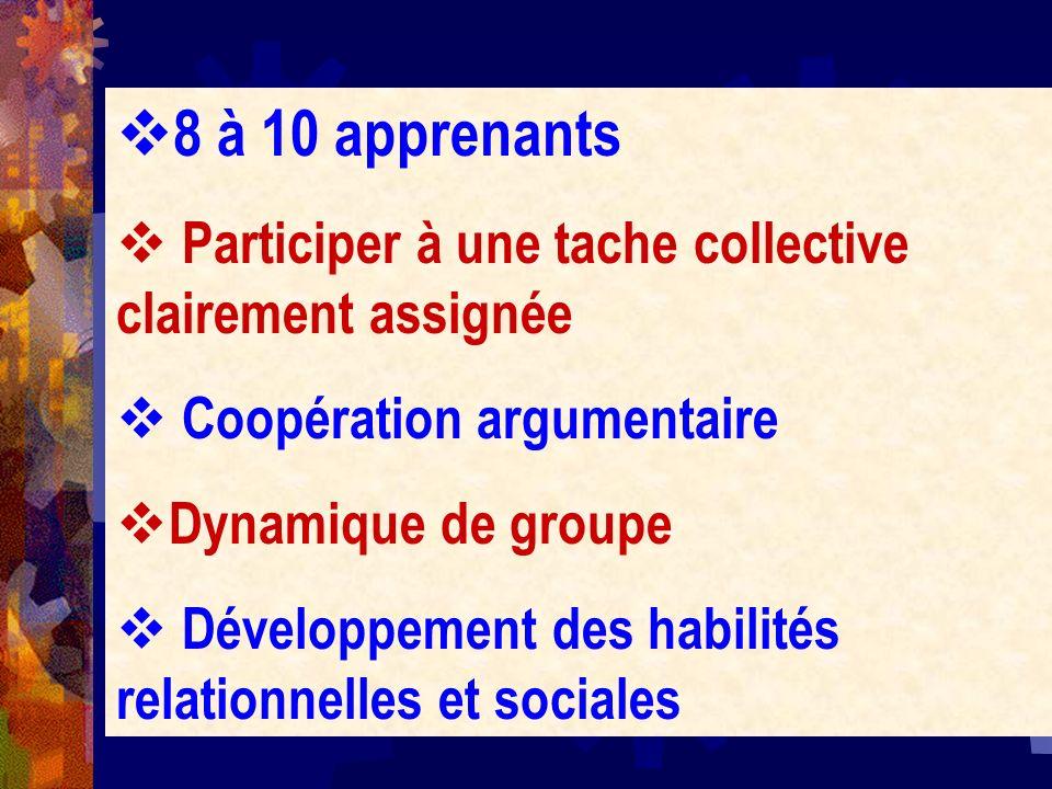 8 à 10 apprenants Participer à une tache collective clairement assignée Coopération argumentaire Dynamique de groupe Développement des habilités relat