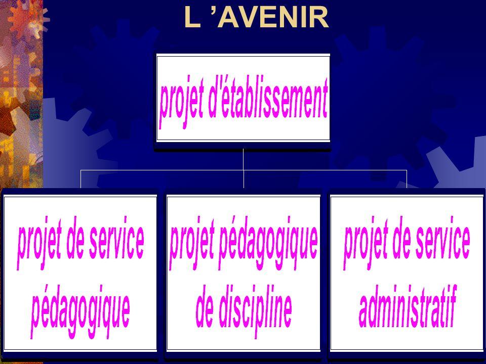 L AVENIR