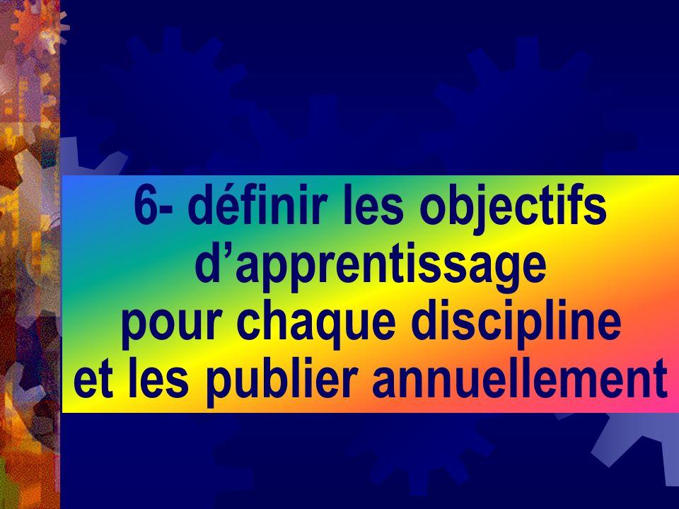 6- définir les objectifs dapprentissage pour chaque discipline et les publier annuellement