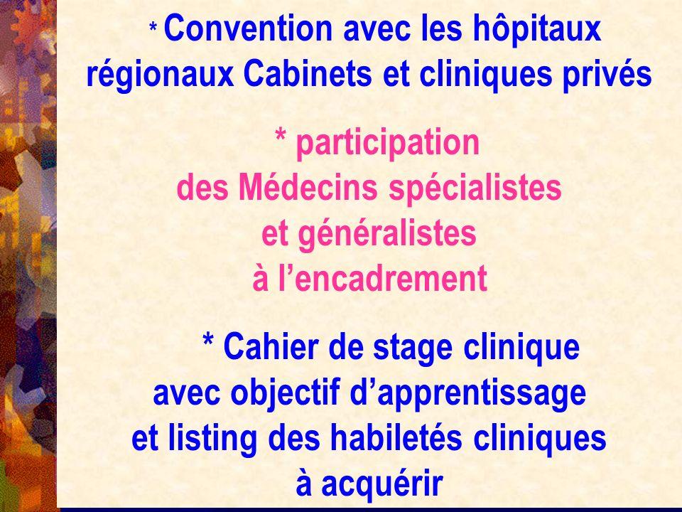 * Convention avec les hôpitaux régionaux Cabinets et cliniques privés * participation des Médecins spécialistes et généralistes à lencadrement * Cahie