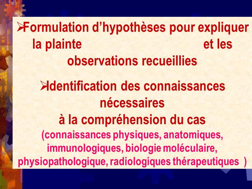 Formulation dhypothèses pour expliquer la plainte et les observations recueillies Identification des connaissances nécessaires à la compréhension du c