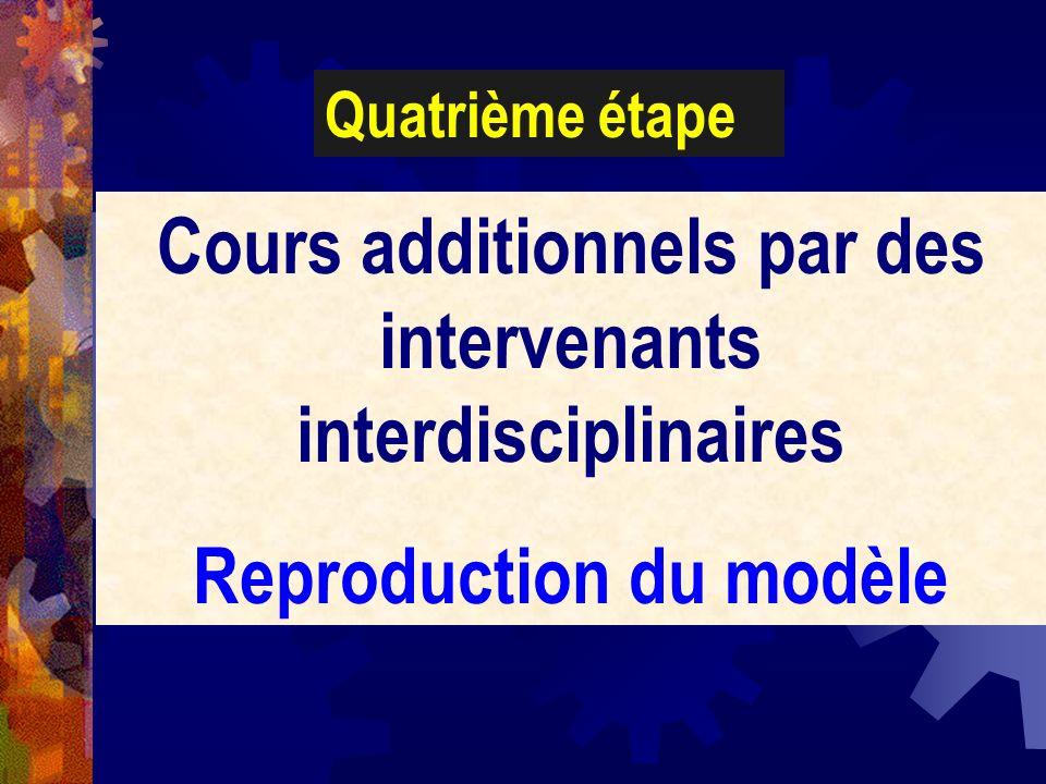 Cours additionnels par des intervenants interdisciplinaires Reproduction du modèle Quatrième étape