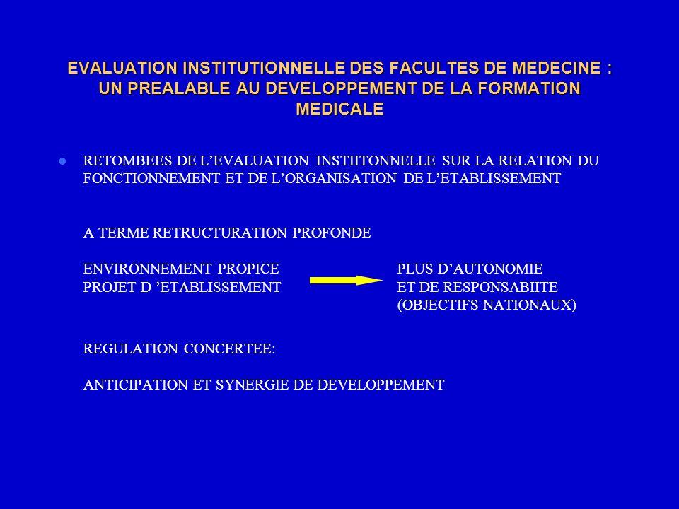 EVALUATION INSTITUTIONNELLE DES FACULTES DE MEDECINE : UN PREALABLE AU DEVELOPPEMENT DE LA FORMATION MEDICALE RETOMBEES DE LEVALUATION INSTIITONNELLE