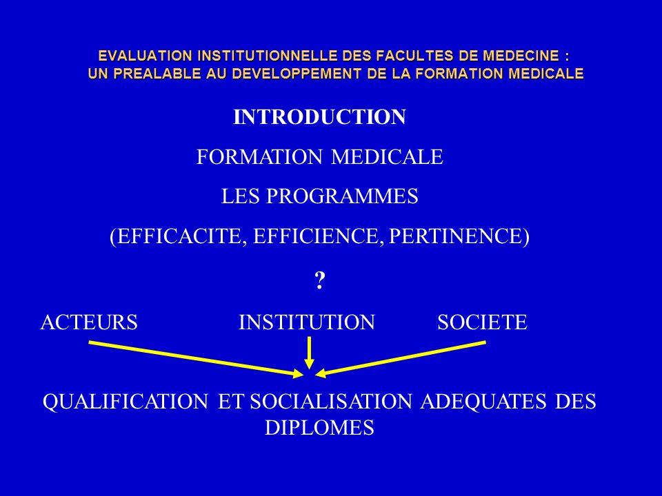 EVALUATION INSTITUTIONNELLE DES FACULTES DE MEDECINE : UN PREALABLE AU DEVELOPPEMENT DE LA FORMATION MEDICALE QUESTIONNEMENT DES DIFFERENTS PROTAGONISTES CORRECTIONS PONCTUELLESPLAN DACTION LOCALESGLOBAL UN/PLUSIEURS ASPECTSREFORME DE LACTE PEDAGOGIQUE PAS DE COHERENCENE PREND PAS EN ET DE COHESION COMPTE LE DANS LA DEMARCHECONTEXTE LOCAL