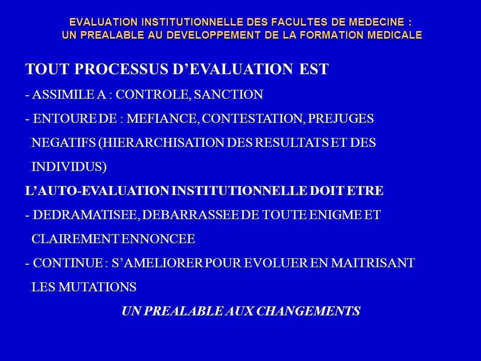 EVALUATION INSTITUTIONNELLE DES FACULTES DE MEDECINE : UN PREALABLE AU DEVELOPPEMENT DE LA FORMATION MEDICALE DEFINITION : LEVALUATION INSTITUIONNELLE EST FONDEE SUR UNE DEMARCHE CONTINUE ET CONCERTEE DES ACTEURS CONCERNES, QUI CONVIENNENT FORMELLEMENT DANALYSER ET DAPPRECIER EN TOUT OU EN PARTIE, LA REALISATION DE LA MISSION EDUCATIVE DE LEUR ETABLISSEMENT OU DU SECTEUR DINTERVENTION POUR SAJUSTER DE FACON CONTINUE A UN ENVIRONNEMENT EN CONSTANTE EVOLUTION ET POUVOIR RENDRE COMPTE A LA SOCIETE.